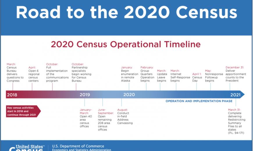 2020 census Outreach Plan