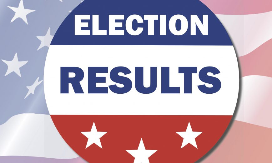 March 2020 Election Results. Santa Clara's Measure C is failing. Pat Nikolai is the Santa Clara Police Chief. Sunnyvale's Measure B currently passing.